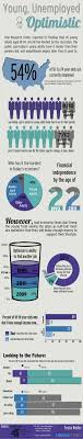 best images about infographics on employment 17 best images about infographics on employment infographic resume the social and interview