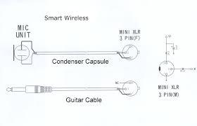 xlr connector wiring diagram wiring diagram Wiring Xlr Connectors Diagram xlr connector wiring diagram wiring xlr cable diagram
