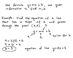 writing algebra equations given two points some find the equation of a line using slope intercept formula lesson