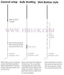 Fishing Floats A Guide To Fishing Floats