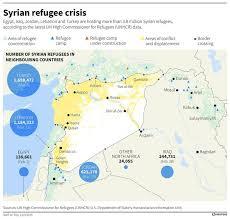 Europes Refugee Crisis Explained World Economic Forum