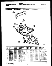 riccar vacuum wiring diagram brandforesight co oreck xl 9000 wiring diagram wiring diagram