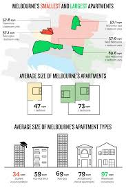 average electric bill for 1 bedroom apartment.  Average Average Electric Bill One Bedroom Apartment For 1  In South With For I