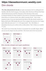 Guitar Chord Charts For All Chords