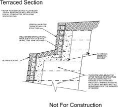 Small Picture wall on retaining wall details Google Search Retaining walls