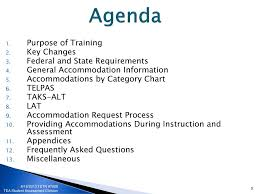 Special Education Accommodations Chart Accommodations Manual Training Presented At Special