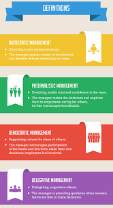 do you know your management style jimmy leong pulse linkedin data collected through talentoday s analytical tools talentoday has developed the following infographic illustrating the preferred management styles