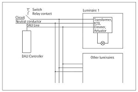 strip light ballast wiring diagram images socket light wiring in addition t5 4 l ballast wiring on t5 fluorescent lights wiring in