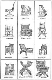 pattern furniture. LIST OF ILLUSTRATIONS Pattern Furniture I