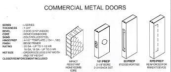 metal door jamb. Metal Door Jamb