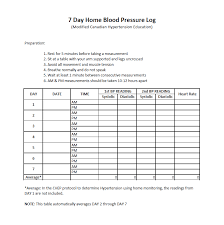 blood pressure readings log resources blood pressure direct