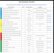 Tax Calculation Easy Reference Checklist Pontem Property Tax Suite