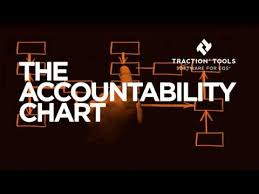 Eos Accountability Chart Roles The Accountability Chart