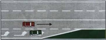 Imagini pentru circulatia pe benzi
