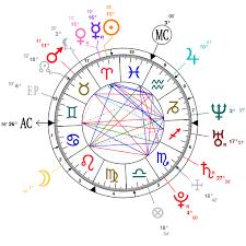 Astrology And Natal Chart Of Dafne Fernandez Born On 1985 03 31