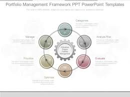 portfolio management framework diagram wiring diagram option portfolio management framework ppt powerpoint templates powerpoint portfolio management framework diagram