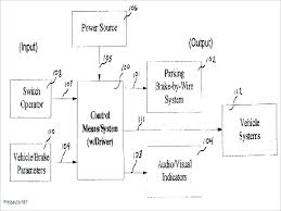 pilot electric brake controller wiring diagram how to install a pilot