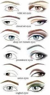 eye makeup for diffe shapes great tutorial with pictures
