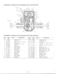 kohler 5e generator wiring diagram images wiring diagram in harley sportster wiring diagram on champion generator