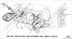 ford truck technical drawings and schematics section h wiring 1986 Camaro Wiring Diagram 1968 f 100 thru f 350 instrument panel