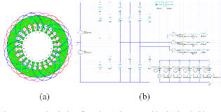 figure 1 from brushless dc motor torque improvement mgnetic motor electrical configuration a slot stator wiring b electric drive