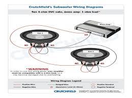 rockford fosgate woofer wiring wizard rockford wiring diagrams dual 2 ohm sub wiring at Rockford Fosgate Wiring Diagram