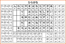 Full Japanese Alphabet Chart Exact Printable Japanese Alphabet Chart Alphabet In Japanese