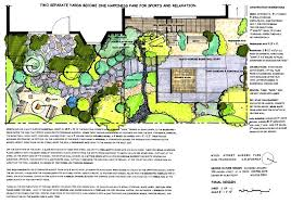 Zen Garden Design Plan Adorable Zen Garden Design Plan