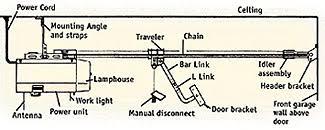 wiring diagram for stanley garage door opener the wiring diagram installing a garage door opener wiring diagram