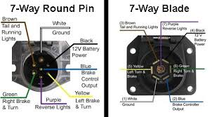 7 way flat wiring diagram wirdig availability of a 7 way round pin to 5 way flat trailer connector