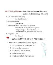 Memo To Staff Template Staff Meeting Memo Template Pictures