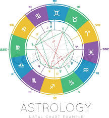 Astrology Vector Background Example Stock Vector
