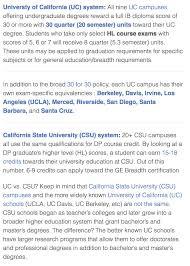 Ib Recognition Credit Academic Departments Del Mar