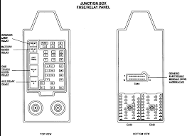 1997 ford f150 fuse located powers the instrument panel speedometer 07 F150 Fuse Box Diagram 07 F150 Fuse Box Diagram #22 2007 f150 fuse box diagram
