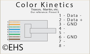 5 pin xlr wiring diagram davehaynes me dmx 5 pin xlr male to rj 45 adapter event horizon services