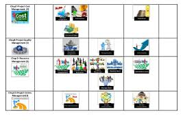 49 Processes Of Project Management Chart Pmp Download 49 Processes Chart Pmbok6 Links To All