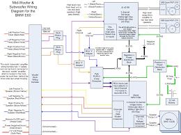 bmw e92 radio wiring diagram somurich com