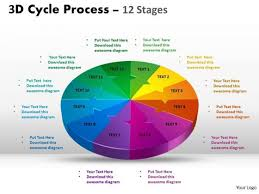 Business Sales Process Chart Business Finance Strategy Development 3d Cycle Process