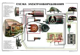 steering damper screw bolt ural oldtimer garage poster wiring diagram