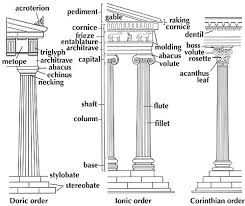 class page lukeion workshop right ratio ancient greek  class page lukeion workshop right ratio ancient greek architecture