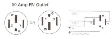 50 amp outlet tester 50 amp rv outlet