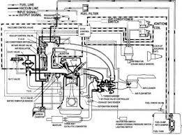 similiar 1995 nissan pick up engine diagram keywords pathfinder timing belt diagram on 1995 nissan pick up engine diagram