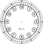 Сделать часы для изучения времени 95