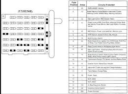 2003 ford e250 fuse block diagram just another wiring diagram blog • 2003 ford e350 fuse panel diagram wiring diagrams source rh 17 17 7 ludwiglab de 2003 ford e250 van fuse box diagram 2003 ford e250 van fuse box diagram