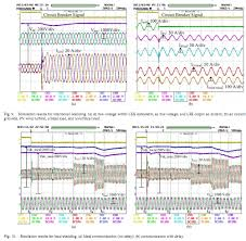 how smart is a smart grid energy matters figure 3 summary of results of guo et al simulations