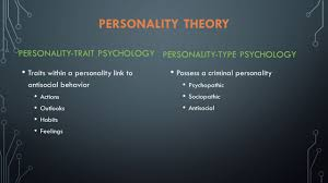 criminal personality profiling samantha vanochten ppt to antisocial behavior actions outlooks habits feelings personality type psychology possess a criminal personality psychopathic sociopathic antisocial