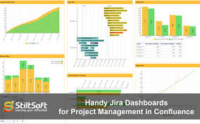Handy Jira Dashboards For Project Management In Confluence