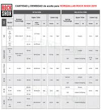 Rockshox Sid Air Pressure Chart Rockshox Totem Lyrik