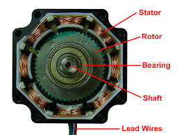 wound rotor motor wiring diagram wiring library step motor diagram