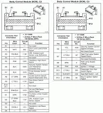 2001 pontiac grand am stereo wiring diagram wiring diagram 2004 pontiac grand am wiring diagram diagrams